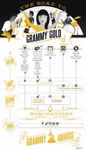 grammy_infographic_june2013