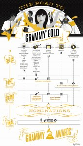grammy_infographic_june2013