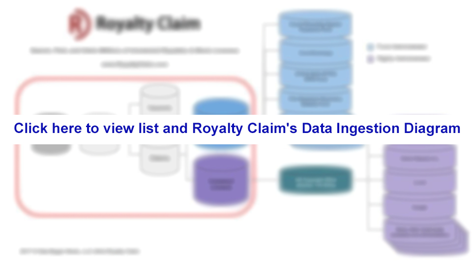 Royalty Claim Overview-blurred